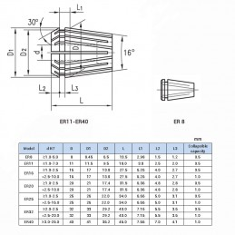 DIN 6499B/ SO 15488 Precision ER32  Collets